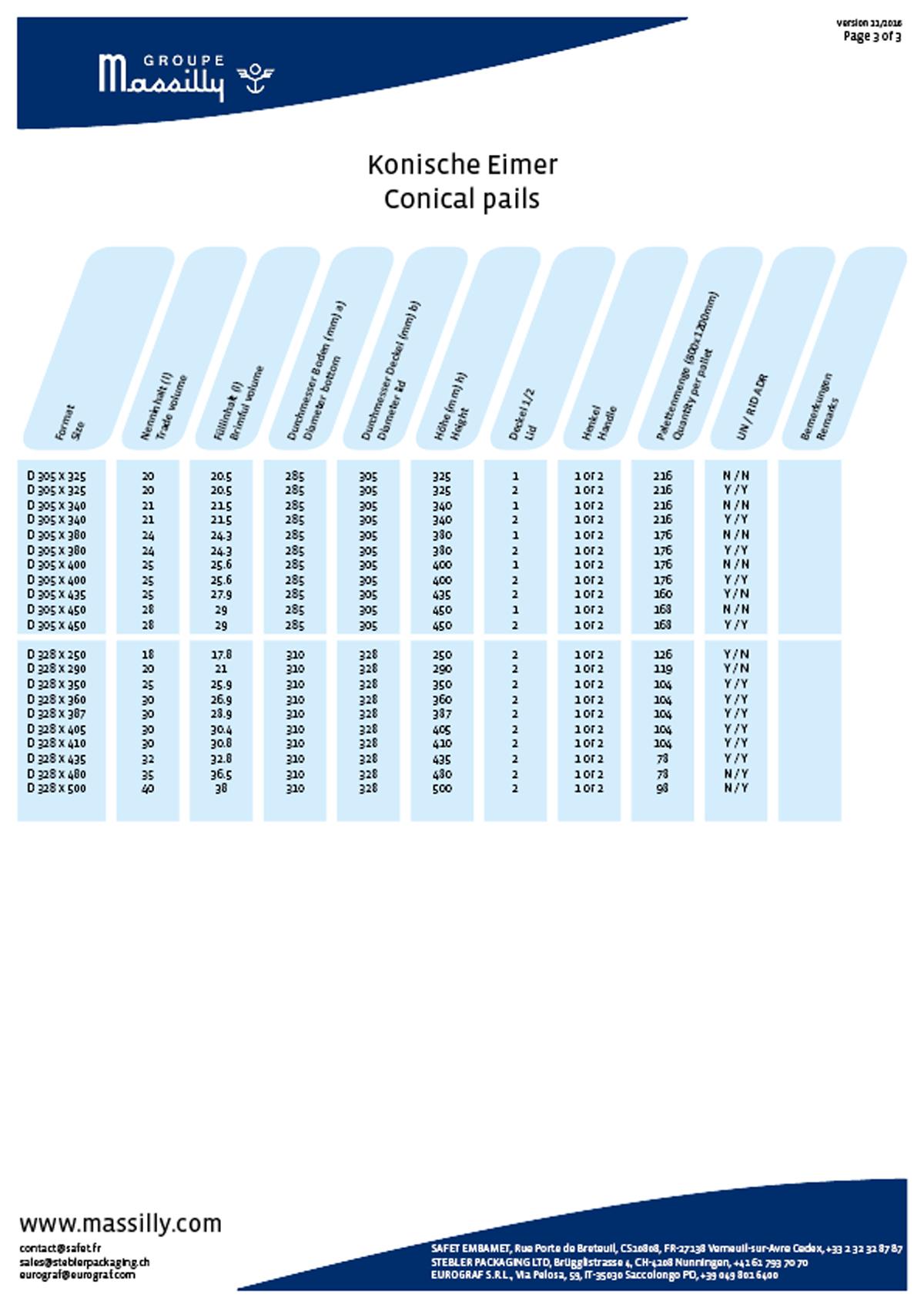 Konische_Eimer_datenblatt-stebler-packaging-ag-112016-3